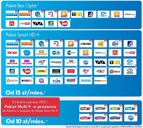 Nc Plus Na Karte.Nc Bez Umowy Oferta Smart Hd Jakie Kanaly I Cena